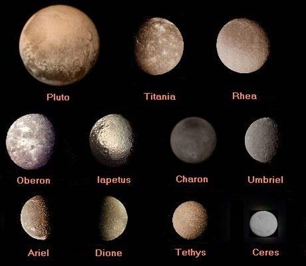 Top 10 Facts About The Solar System For Kids-Pluto is smaller than the USA
